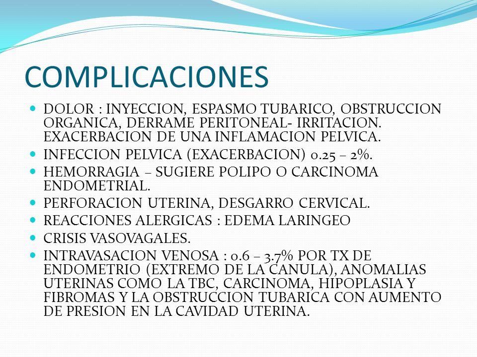 COMPLICACIONES DOLOR : INYECCION, ESPASMO TUBARICO, OBSTRUCCION ORGANICA, DERRAME PERITONEAL- IRRITACION. EXACERBACION DE UNA INFLAMACION PELVICA.