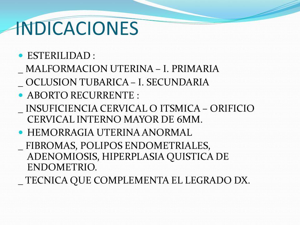 INDICACIONES ESTERILIDAD : _ MALFORMACION UTERINA – I. PRIMARIA