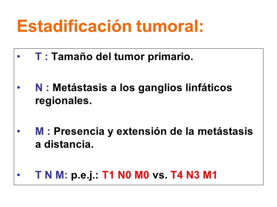 Estadificación tumoral: