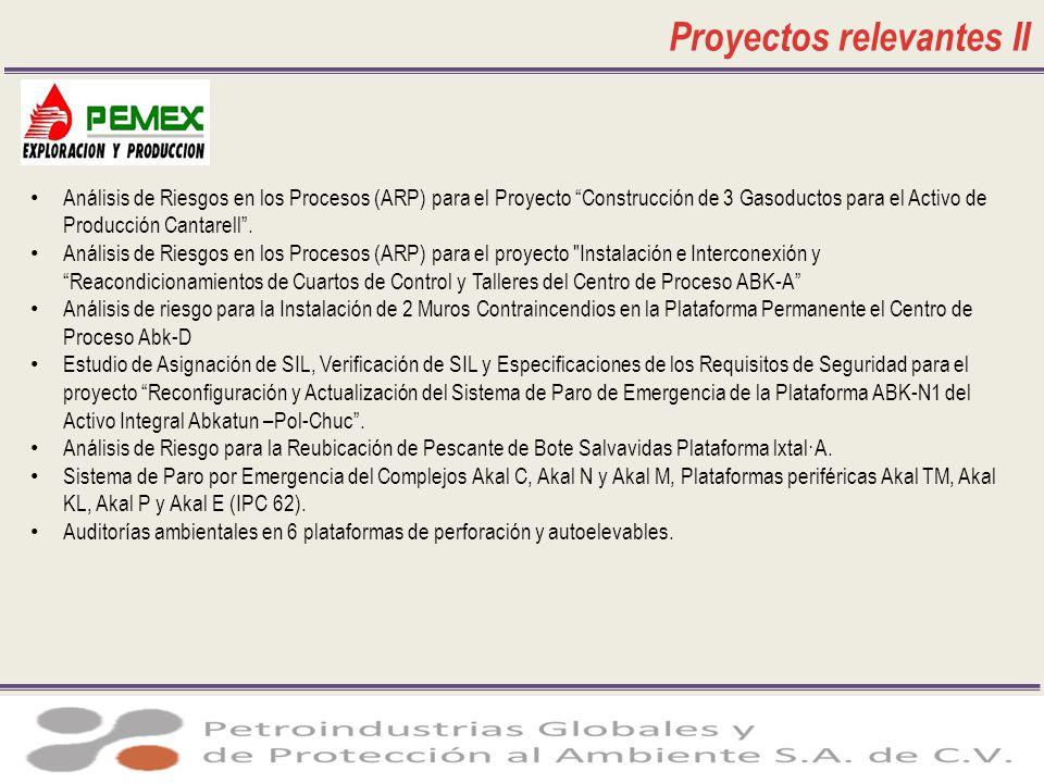 Proyectos relevantes II