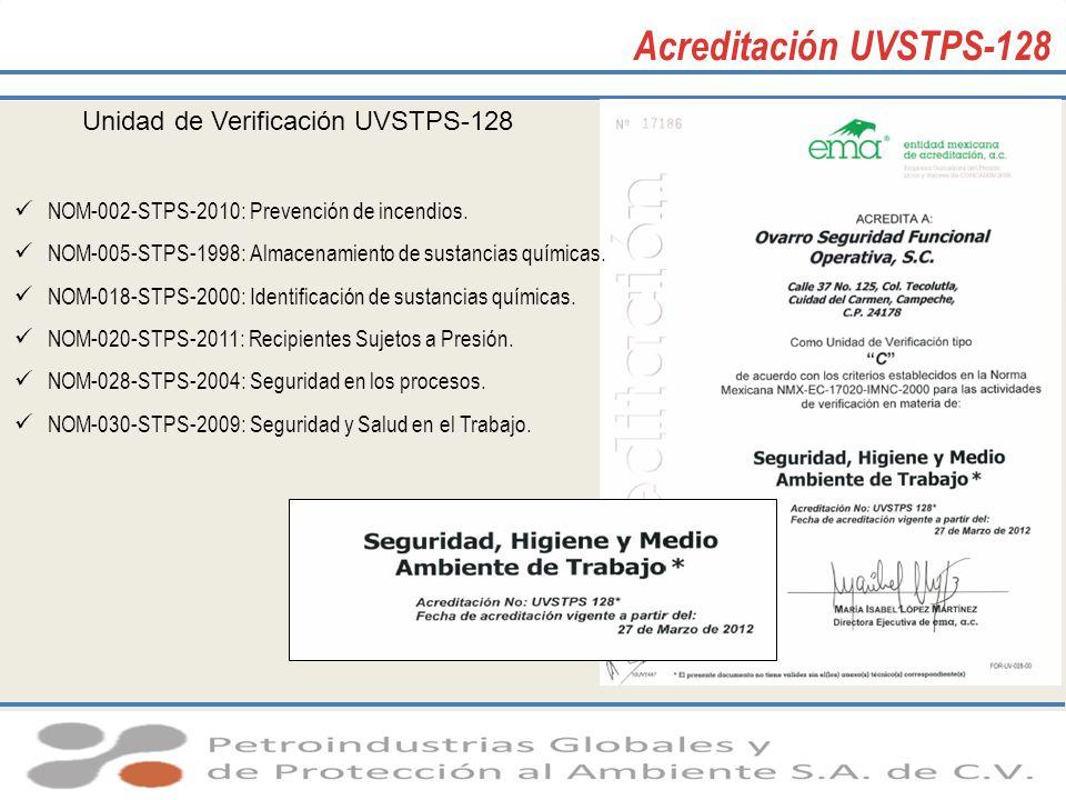 Acreditación UVSTPS-128 Unidad de Verificación UVSTPS-128 4