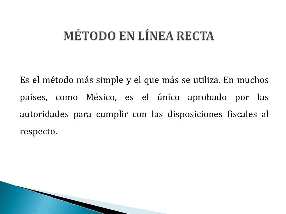 MÉTODO EN LÍNEA RECTA