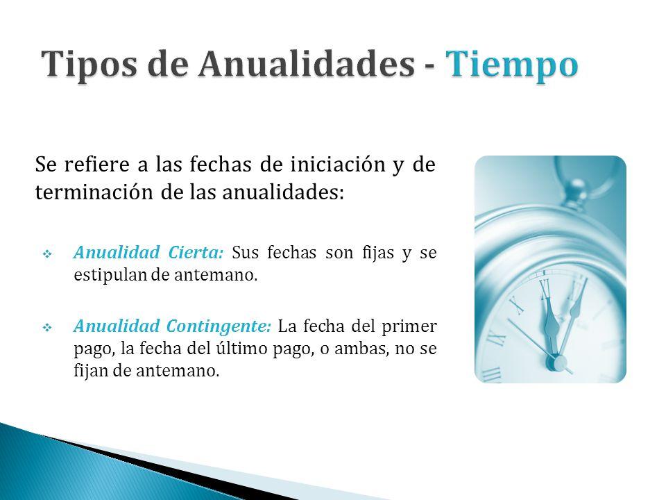 Tipos de Anualidades - Tiempo