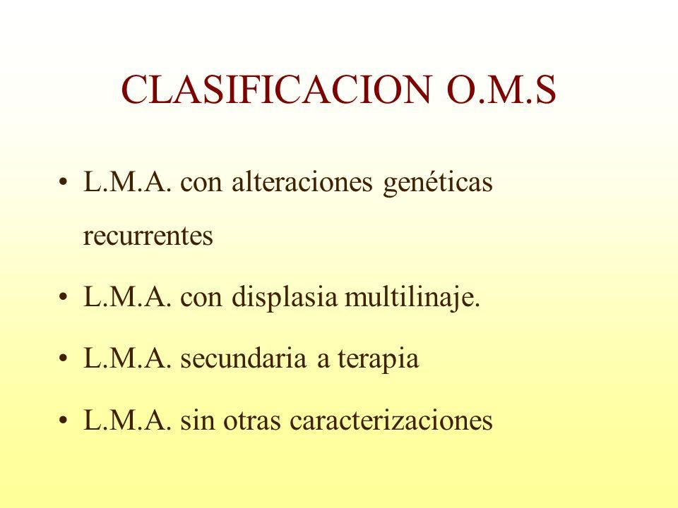 CLASIFICACION O.M.S L.M.A. con alteraciones genéticas recurrentes