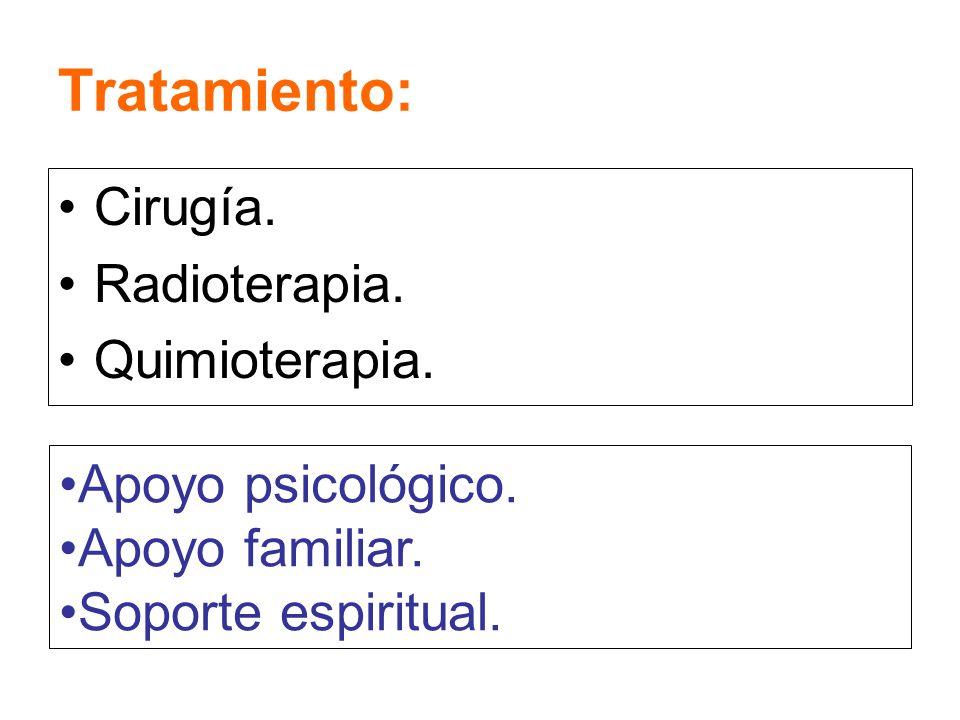 Tratamiento: Cirugía. Radioterapia. Quimioterapia. Apoyo psicológico.
