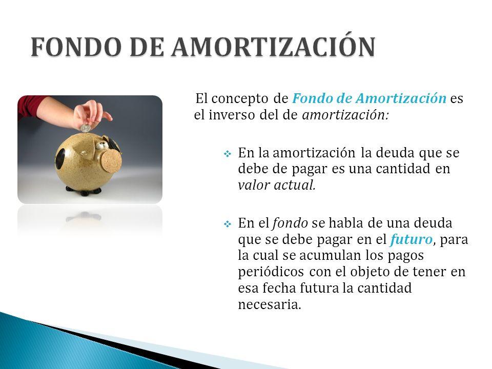 FONDO DE AMORTIZACIÓN El concepto de Fondo de Amortización es el inverso del de amortización: