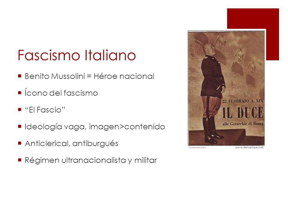 Fascismo Italiano Benito Mussolini = Héroe nacional Ícono del fascismo