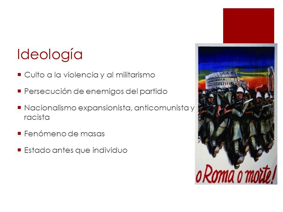 Ideología Culto a la violencia y al militarismo