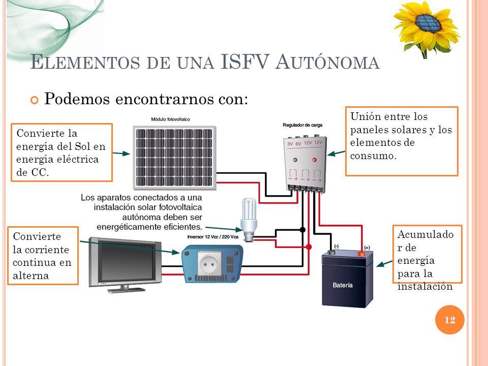 Elementos de una ISFV Autónoma