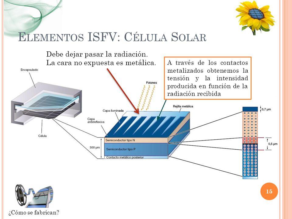 Elementos ISFV: Célula Solar