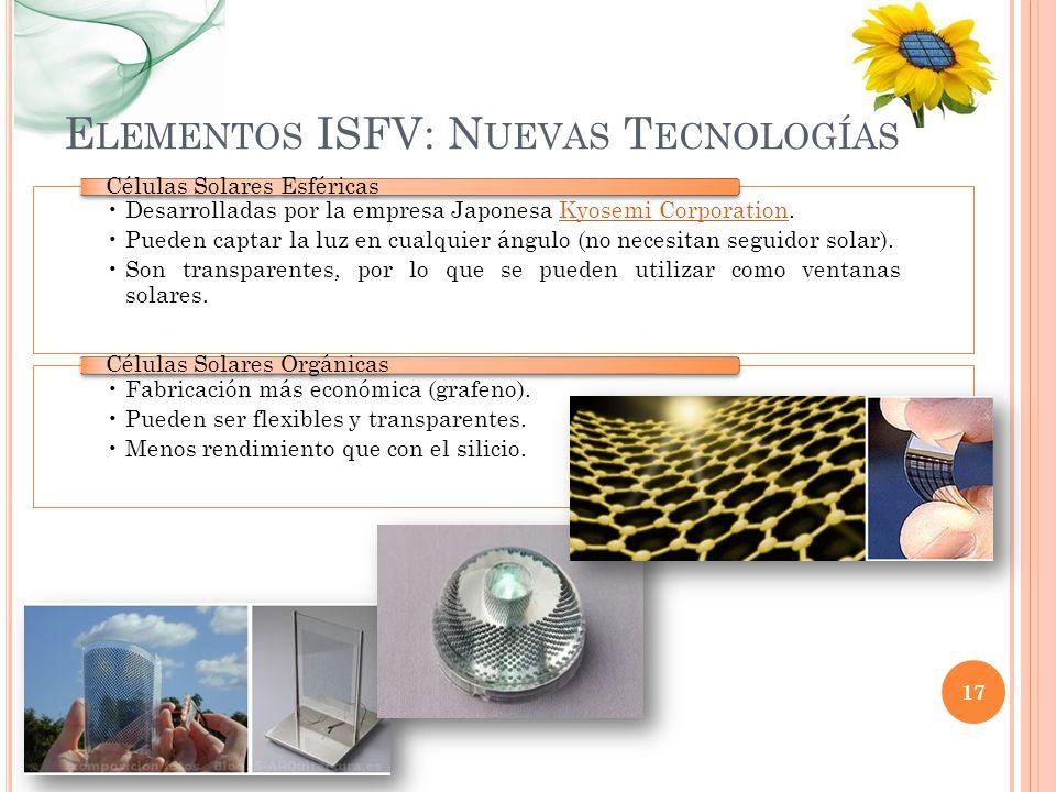 Elementos ISFV: Nuevas Tecnologías
