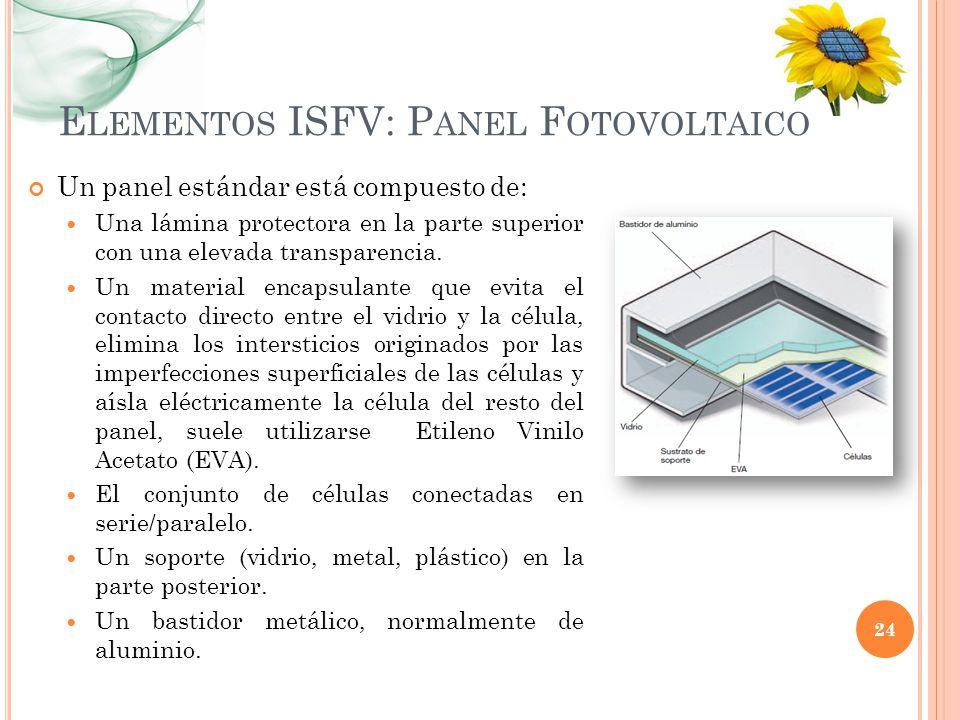 Elementos ISFV: Panel Fotovoltaico
