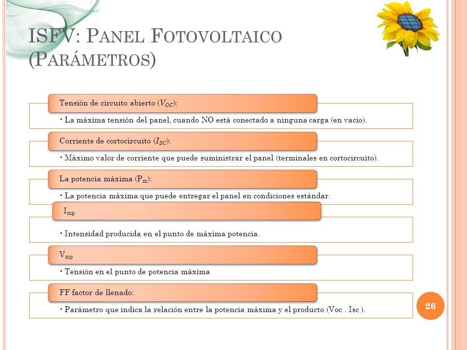 ISFV: Panel Fotovoltaico (Parámetros)