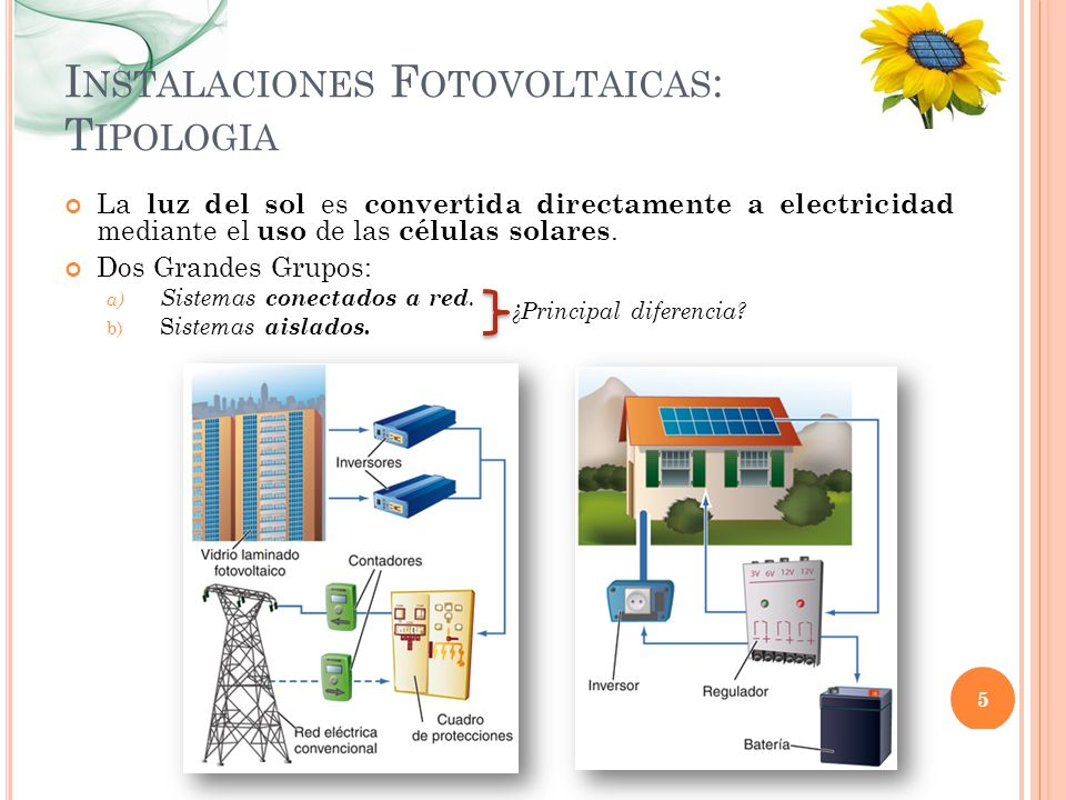 Instalaciones Fotovoltaicas: Tipologia