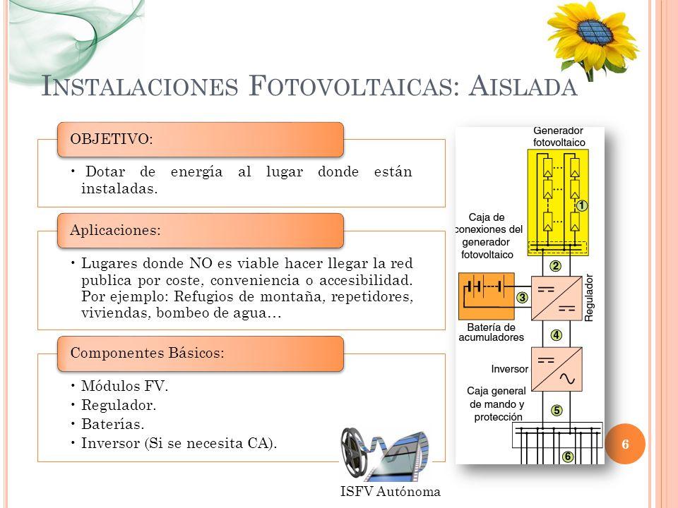 Instalaciones Fotovoltaicas: Aislada