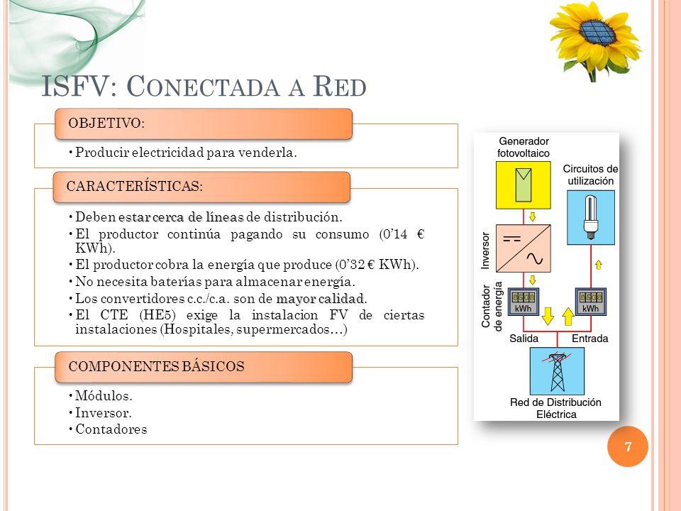 ISFV: Conectada a Red OBJETIVO: Producir electricidad para venderla.