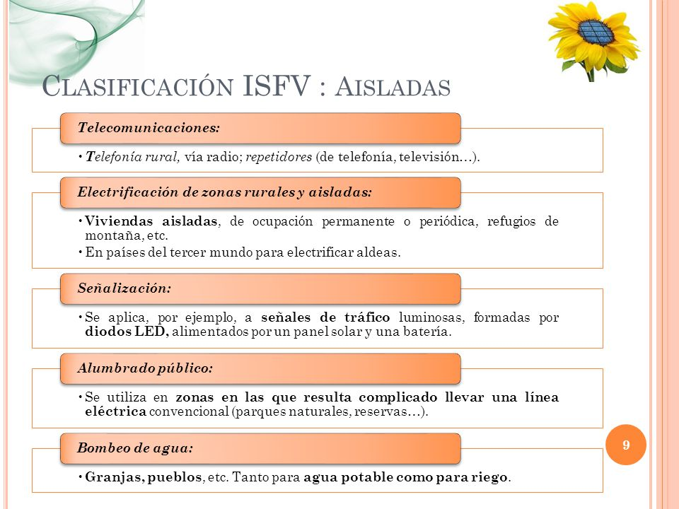 Clasificación ISFV : Aisladas