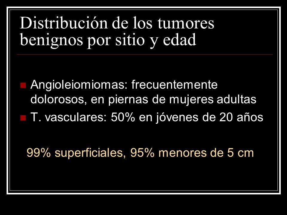 Distribución de los tumores benignos por sitio y edad