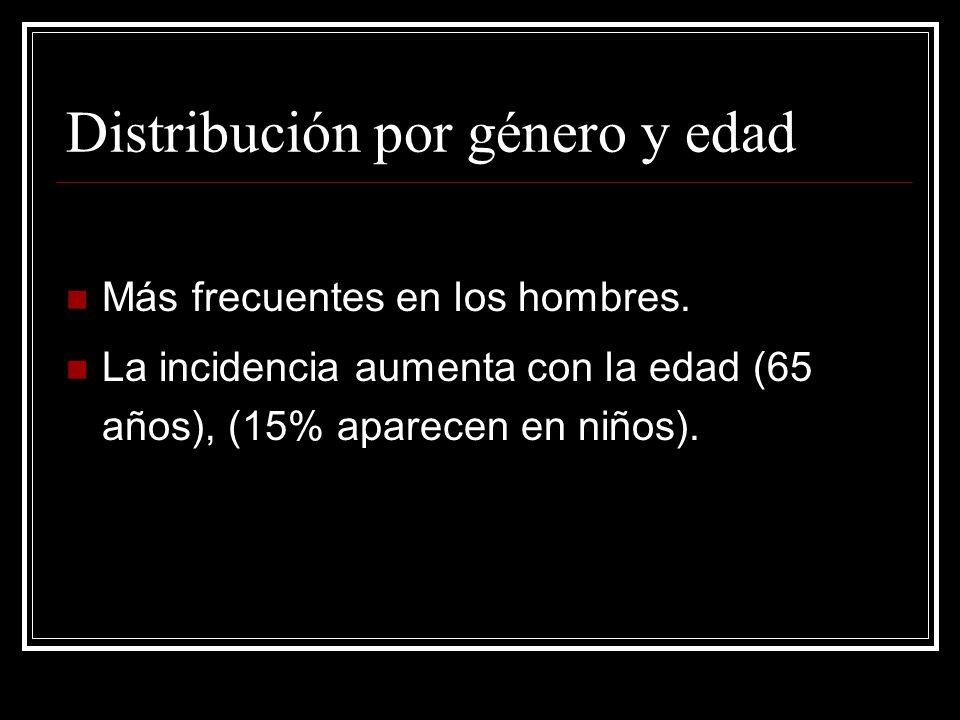 Distribución por género y edad