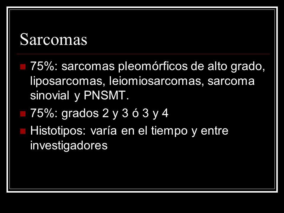 Sarcomas 75%: sarcomas pleomórficos de alto grado, liposarcomas, leiomiosarcomas, sarcoma sinovial y PNSMT.