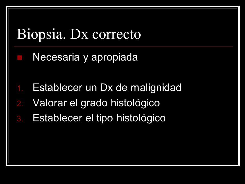 Biopsia. Dx correcto Necesaria y apropiada
