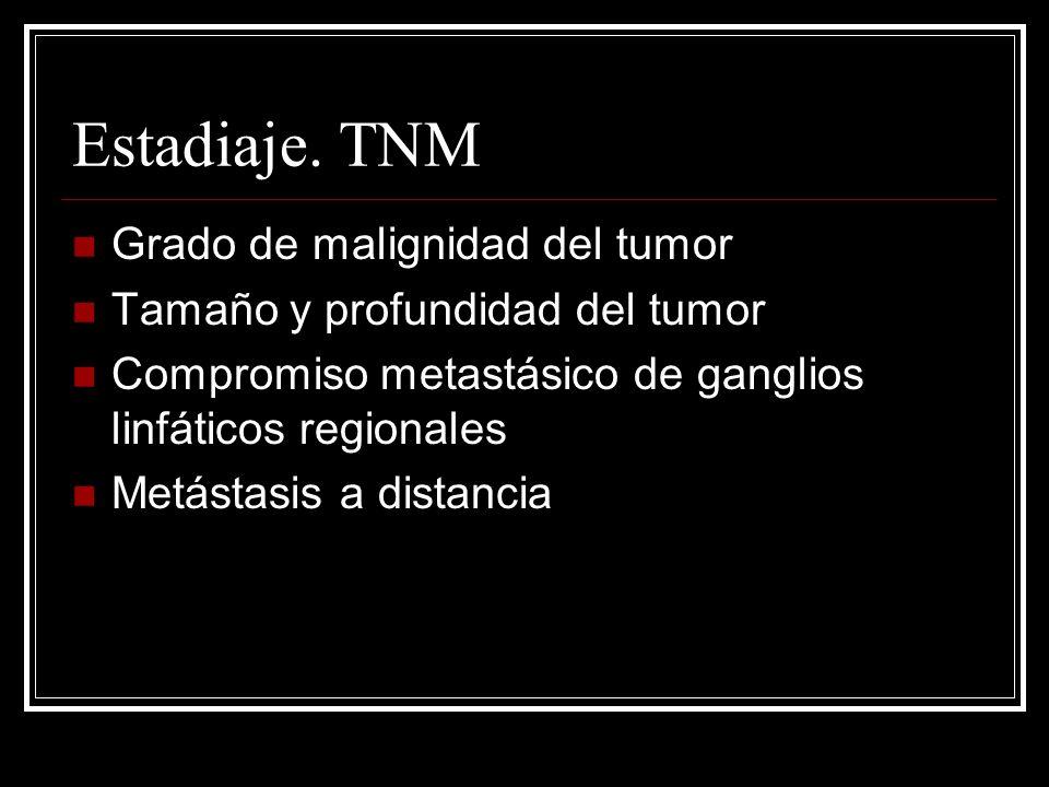 Estadiaje. TNM Grado de malignidad del tumor