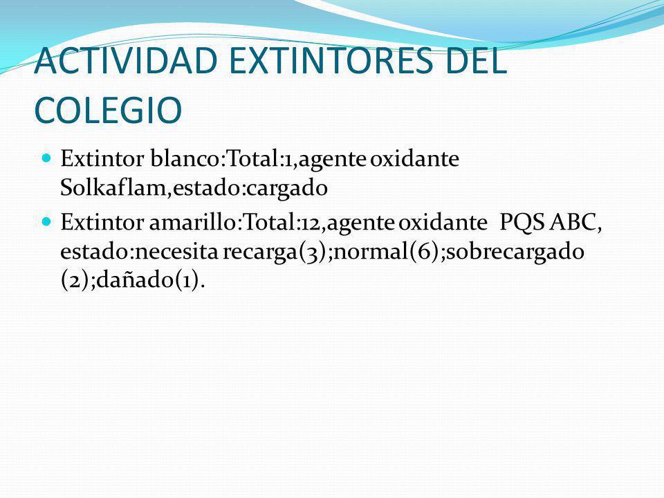 ACTIVIDAD EXTINTORES DEL COLEGIO