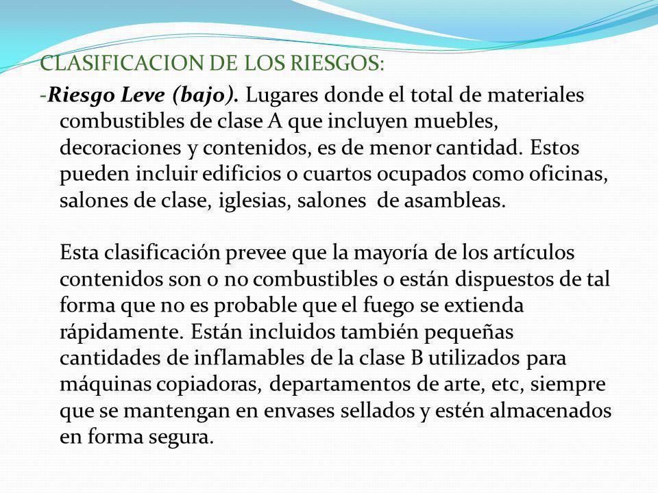 CLASIFICACION DE LOS RIESGOS: -Riesgo Leve (bajo)