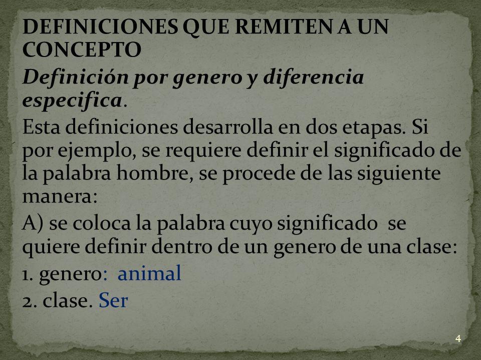 DEFINICIONES QUE REMITEN A UN CONCEPTO Definición por genero y diferencia especifica.