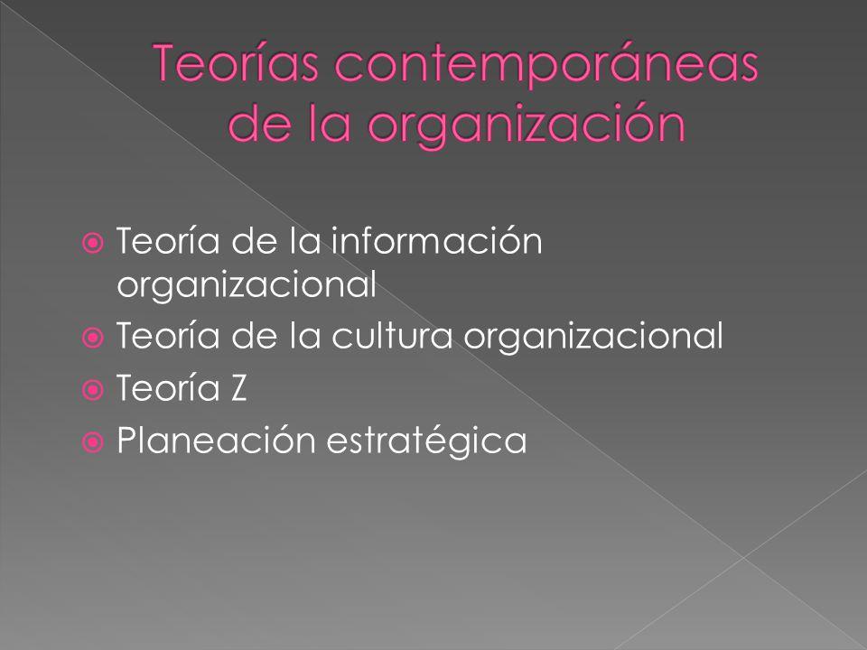 Teorías contemporáneas de la organización