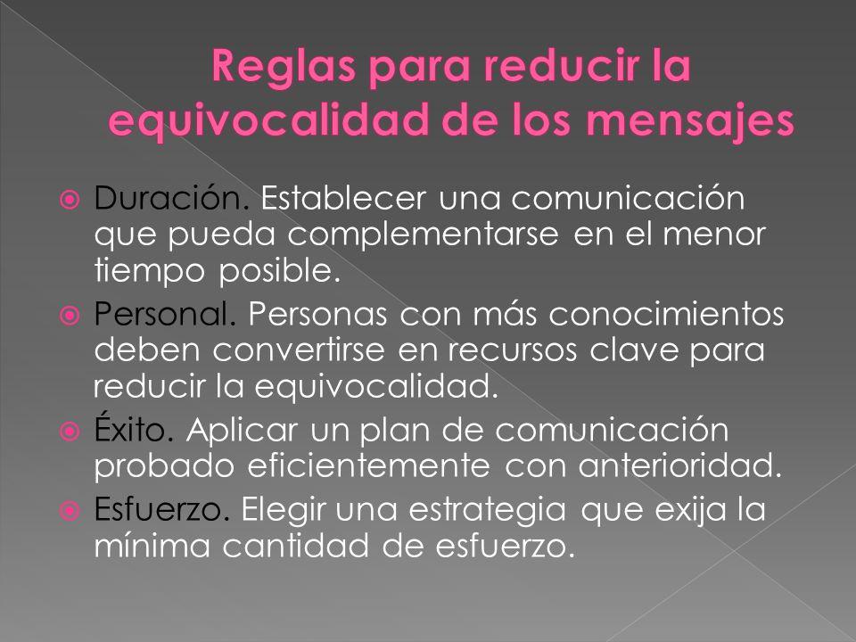Reglas para reducir la equivocalidad de los mensajes