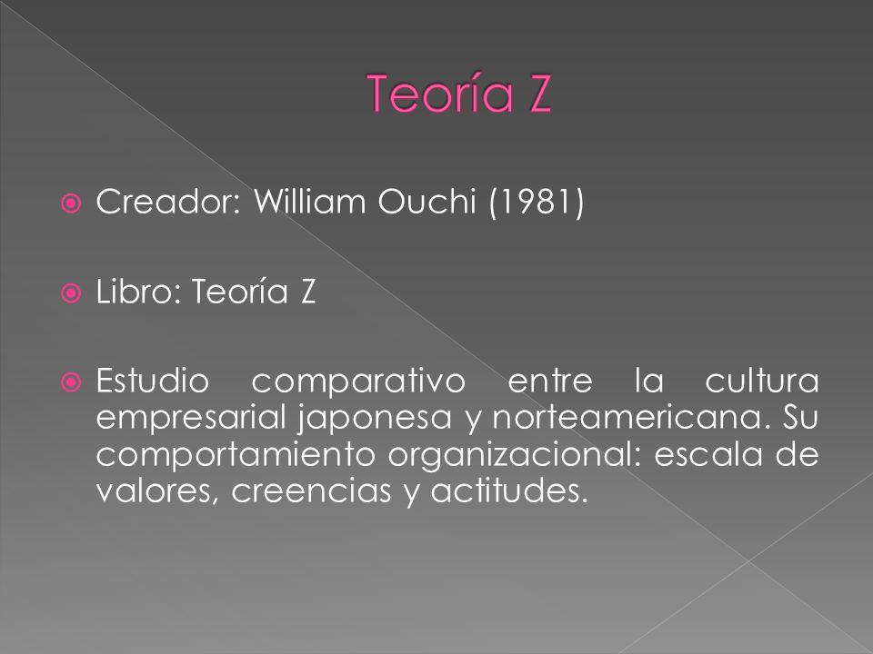Teoría Z Creador: William Ouchi (1981) Libro: Teoría Z