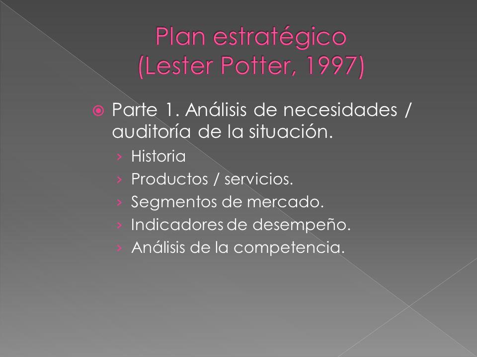 Plan estratégico (Lester Potter, 1997)