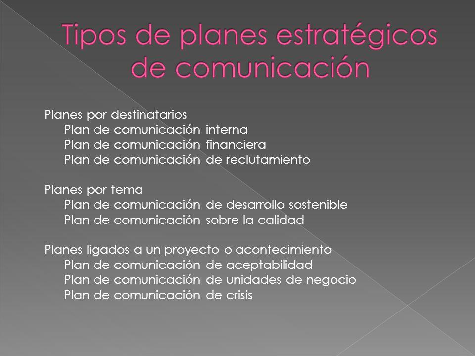 Tipos de planes estratégicos de comunicación