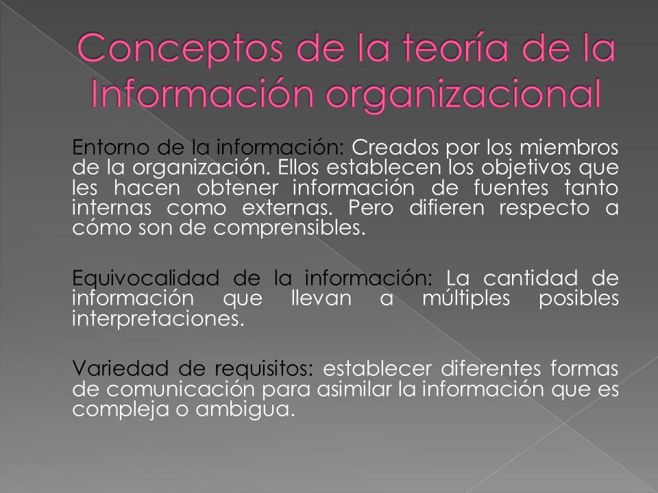 Conceptos de la teoría de la Información organizacional