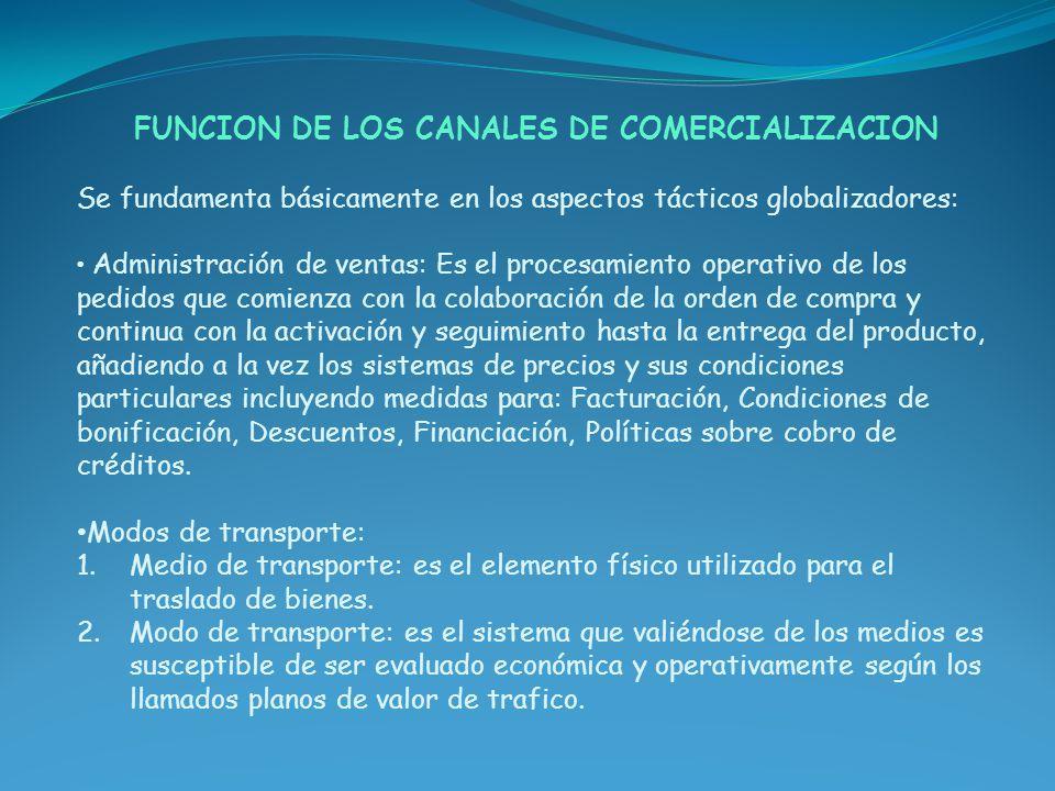FUNCION DE LOS CANALES DE COMERCIALIZACION