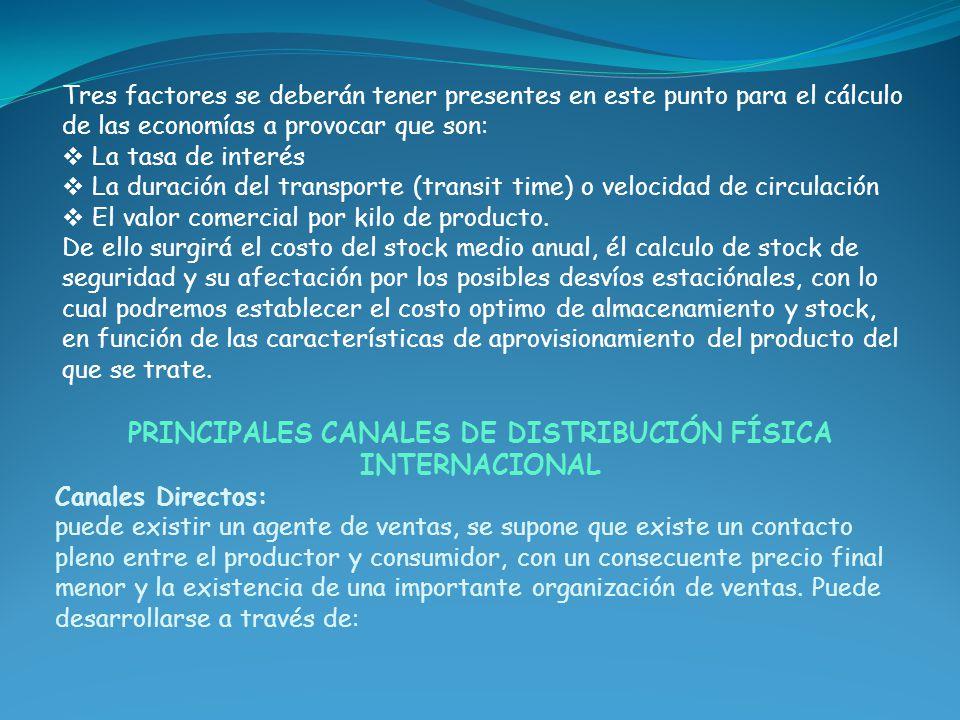PRINCIPALES CANALES DE DISTRIBUCIÓN FÍSICA INTERNACIONAL