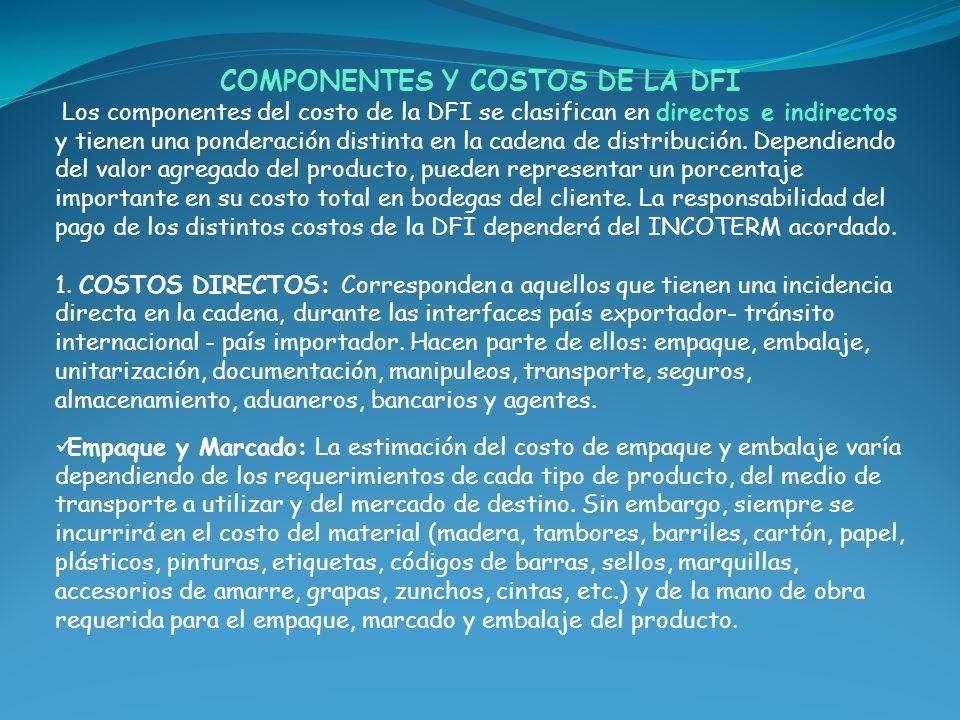 COMPONENTES Y COSTOS DE LA DFI