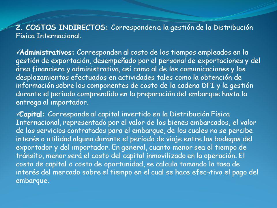 2. COSTOS INDIRECTOS: Corresponden a la gestión de la Distribución Física Internacional.