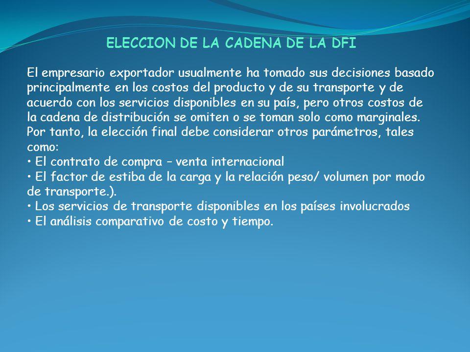 ELECCION DE LA CADENA DE LA DFI