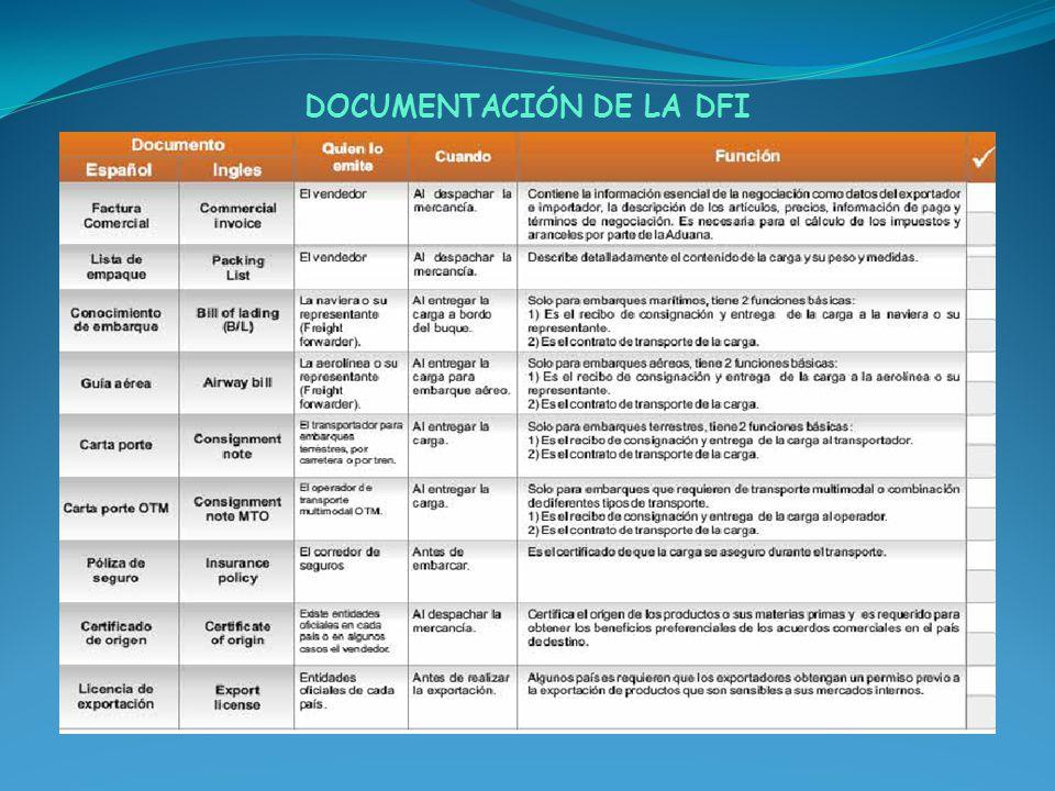 DOCUMENTACIÓN DE LA DFI
