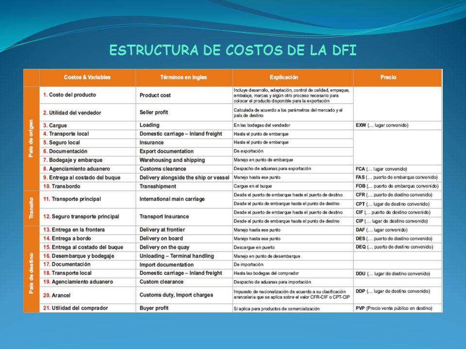 ESTRUCTURA DE COSTOS DE LA DFI
