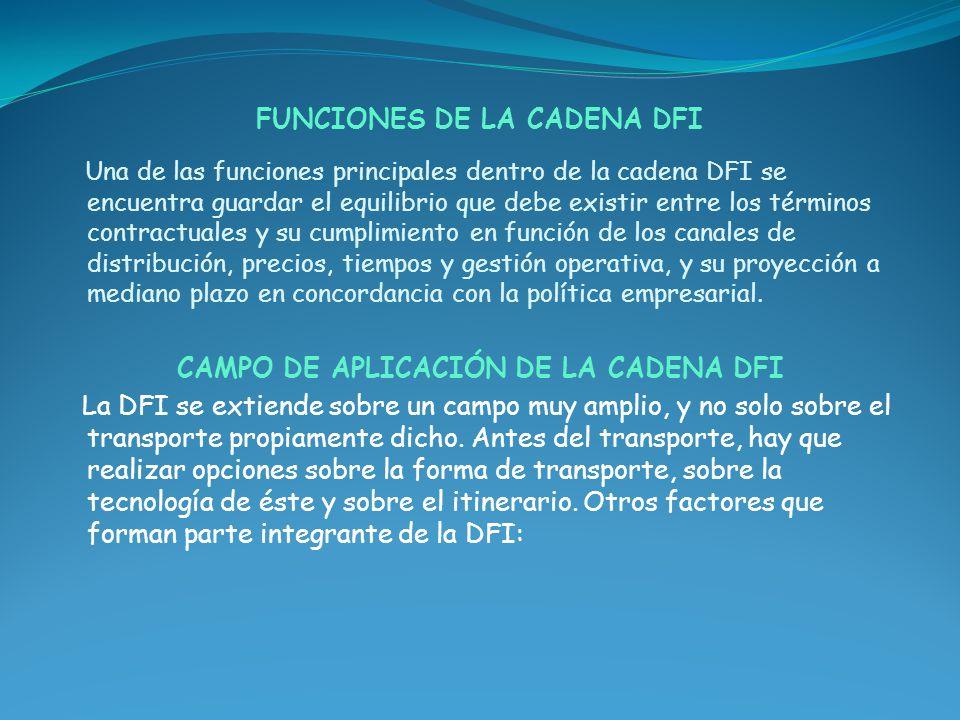 FUNCIONES DE LA CADENA DFI