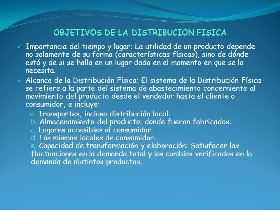 OBJETIVOS DE LA DISTRIBUCION FISICA