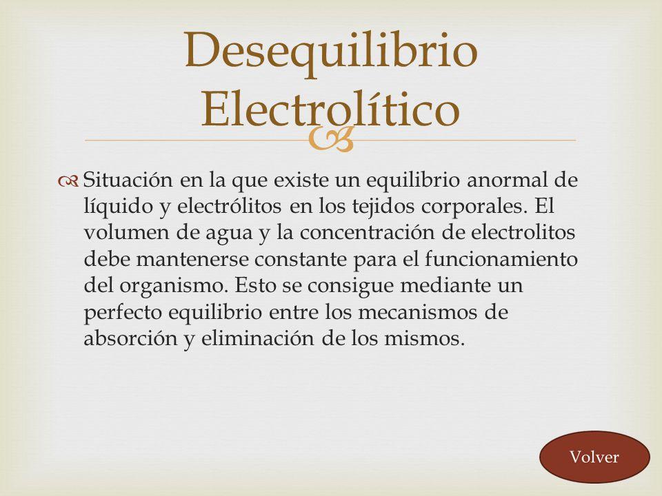 Desequilibrio Electrolítico