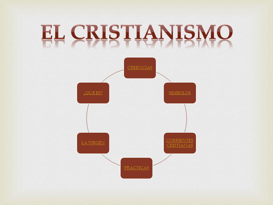 CORRIENTES CRISTIANAS