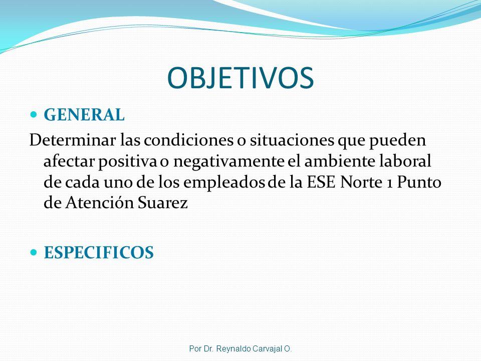 Por Dr. Reynaldo Carvajal O.
