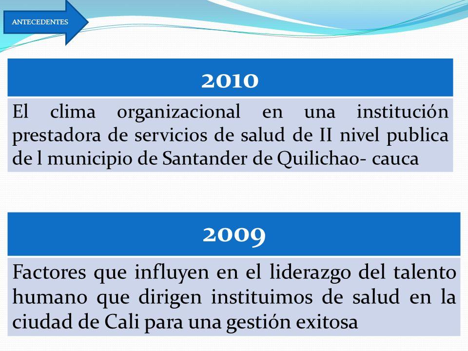 ANTECEDENTES 2010.