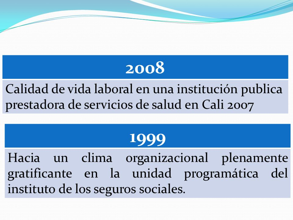 2008 Calidad de vida laboral en una institución publica prestadora de servicios de salud en Cali 2007.