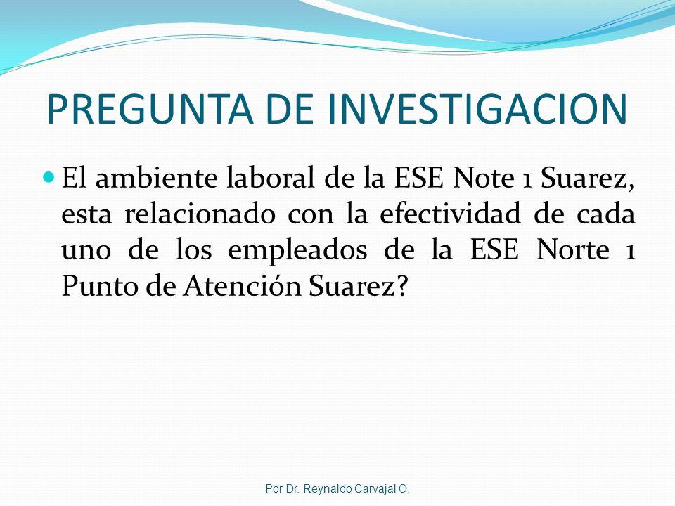 PREGUNTA DE INVESTIGACION